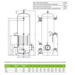Акумулюючі ємності (баки) Drazice NAD 500 v4