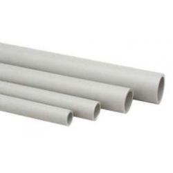 Труби для водопостачання Ekoplastik PN 20 40