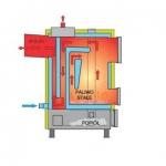 Твердопаливний котел в кредин  Termo-Tech KMS 22 kw